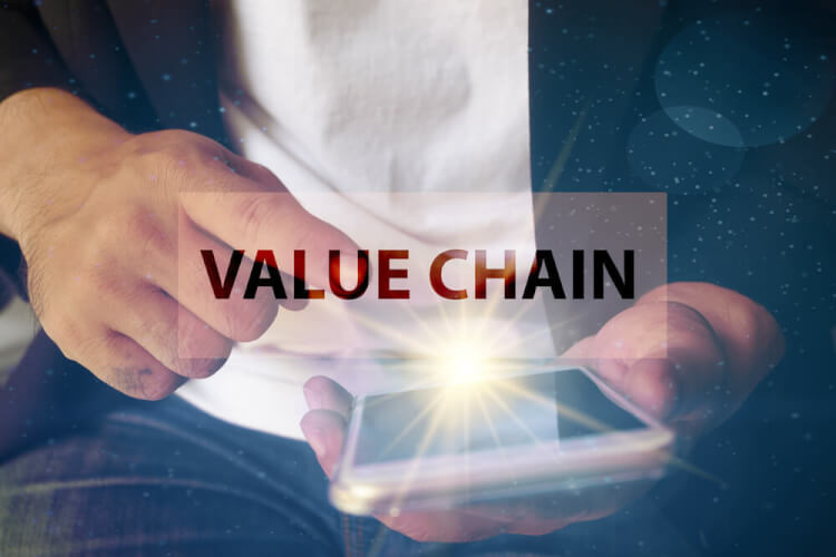 value-chain-analysis