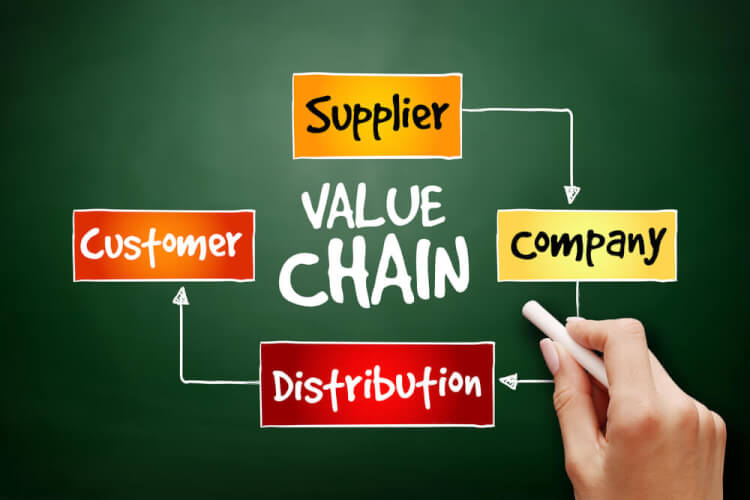 value-chain-for-manufacturing