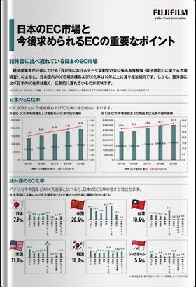 日本のEC市場と今後求められるECの重要なポイント